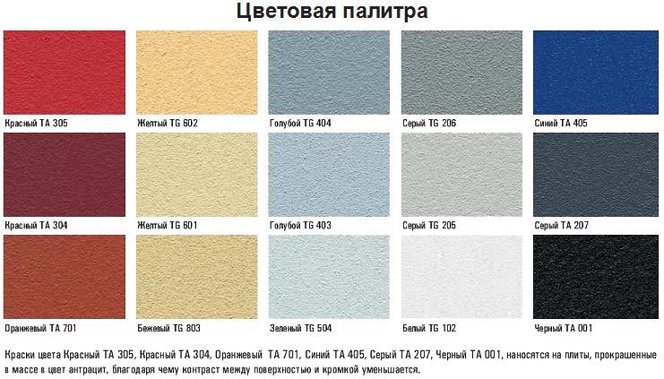 Фасадная фиброцементная панель TEXTURA в Украине