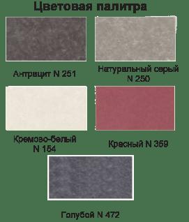 вентилируемые фиброцементные панели